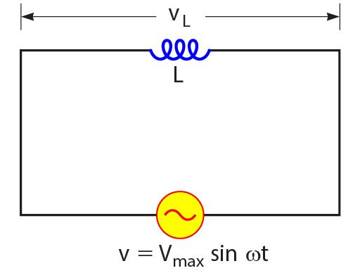 Rangkaian resistor induktor dan kapasitor pada arus bolak balik 2 rangkaian induktor dalam rangkaian arus ac ccuart Image collections