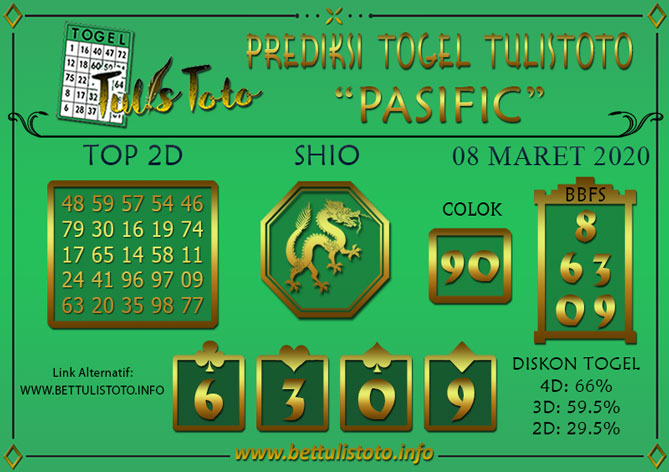 Prediksi Togel PASIFIC TULISTOTO 08 MARET 2020