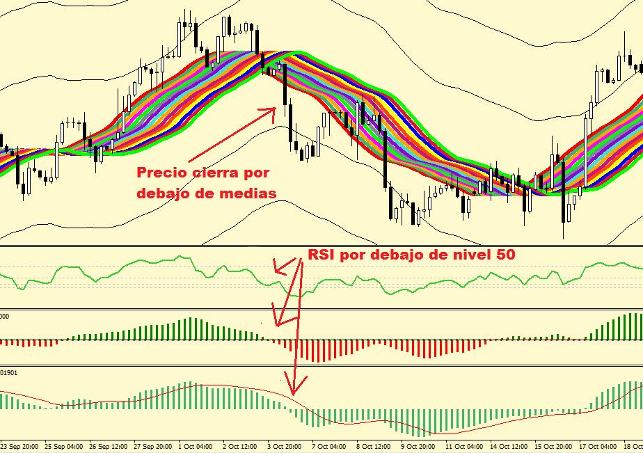 sistema-trading-forex