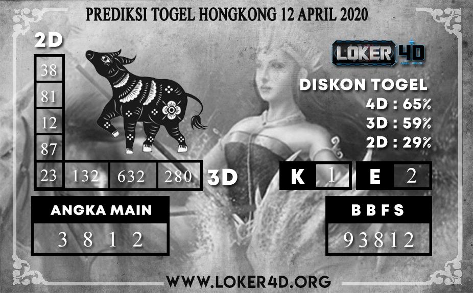 PREDIKSI TOGEL HONGKONG LOKER4D 12 APRIL 2020