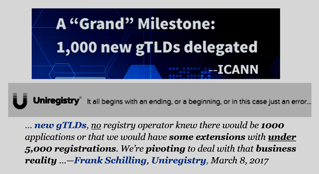 Graphic: Uniregistry plans to hike prices up to 3000% for some new gTLDs