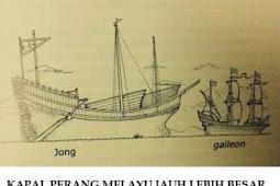 KAPAL LAYAR JUNG DAN SEJARAH PELAUT INDONESIA