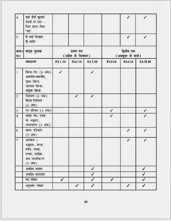 cbse syllabus for class 10 hindi course A (HIndi is