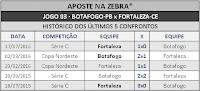 LOTECA 719 - HISTÓRICO JOGO 03