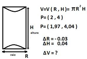 derivada parcial diferenciabilidade desenho