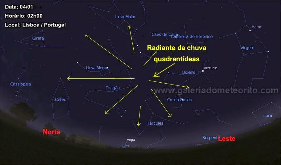 radiante da chuva de meteoros quadrantidas