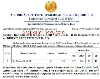 aiims jodhpur vacancy list