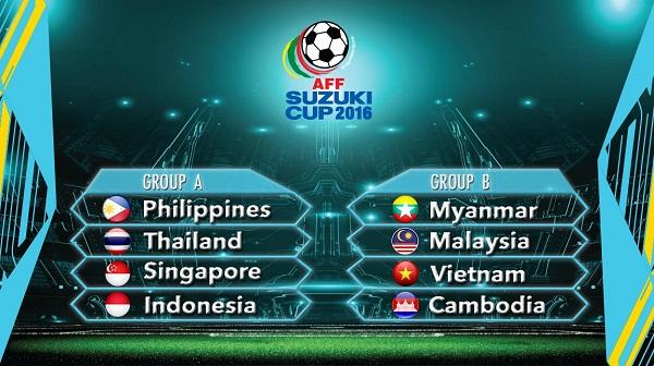 Pembagian Grup Piala AFF 2016