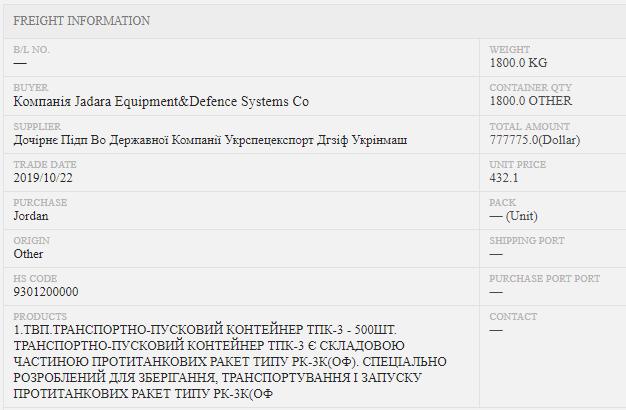 Україна поставила Йорданії комплектуючі ПТРК