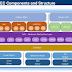 CHIPSEC - Platform Security Assessment Framework