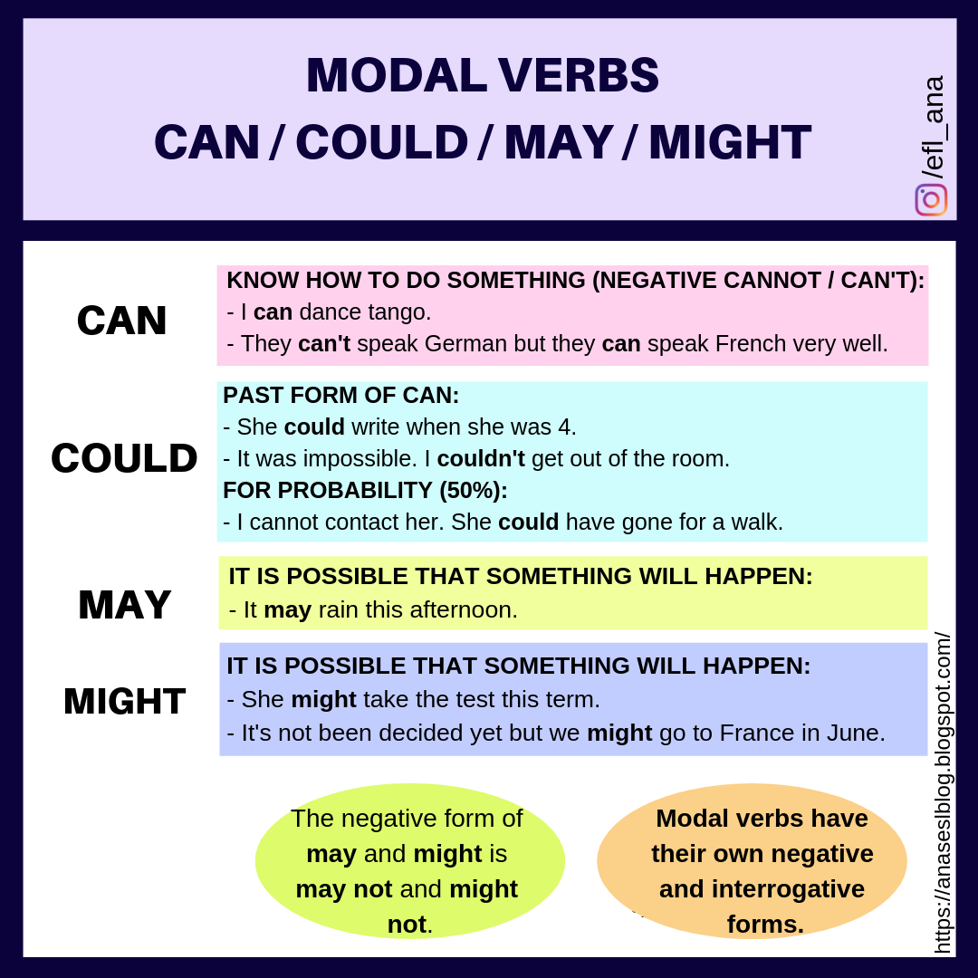 Ana S Esl Blog Modal Verbs For Eso 3 Students