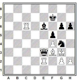 Posición de la partida de ajedrez Sugar - Vegh (Hungría, 1979)