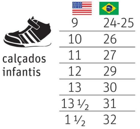 Numeração de calçados infantis nos EUA
