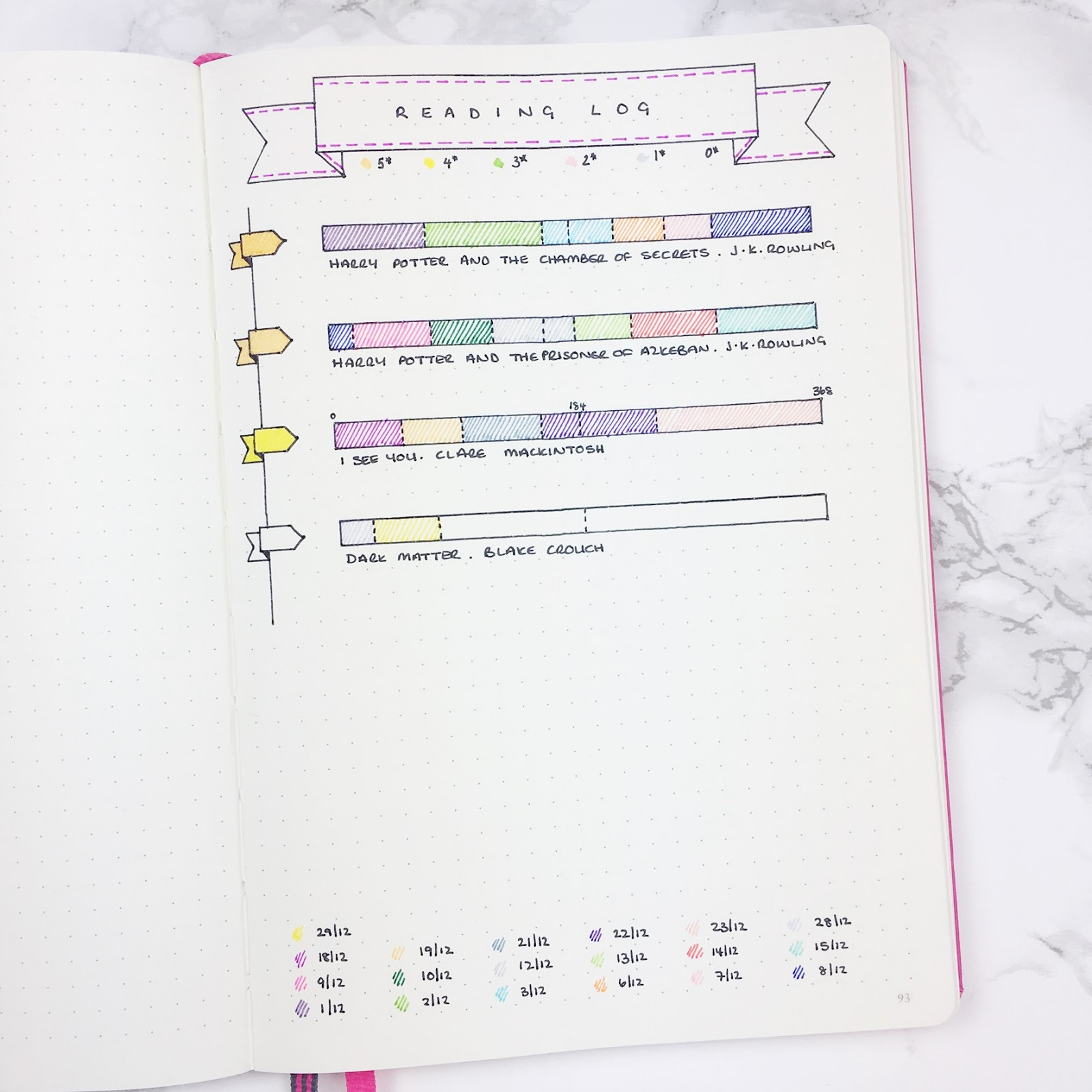 Bullet Journal Monthly Reading Log Template