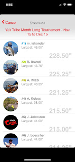 2018 Winter Yak Tribe Final Results