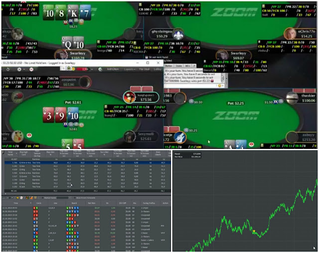 pokertracker and holdem manager heads up display