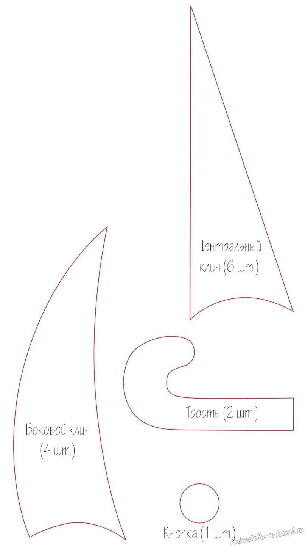 Bolsa De Tecido De Guarda Chuva Passo A Passo : Eu amo artesanato guarda chuva de tecido passo a e
