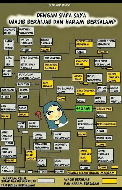 Image result for keluarga bersalam