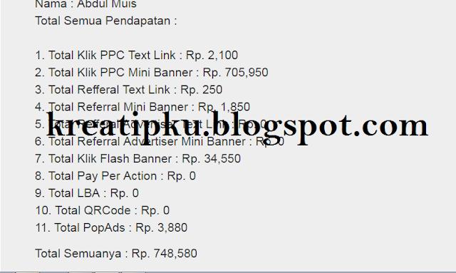 Cara Dapat  Uang Jutaan Rupiah dari Nge Blog ( PENGALAMAN PRIBADI SAYA UNTUK MEMOTIVASI TEMAN TEMAN BLOGGER )