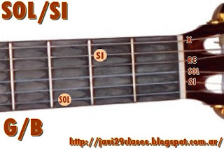 acorde guitarra chord (SOL con bajo en SI)