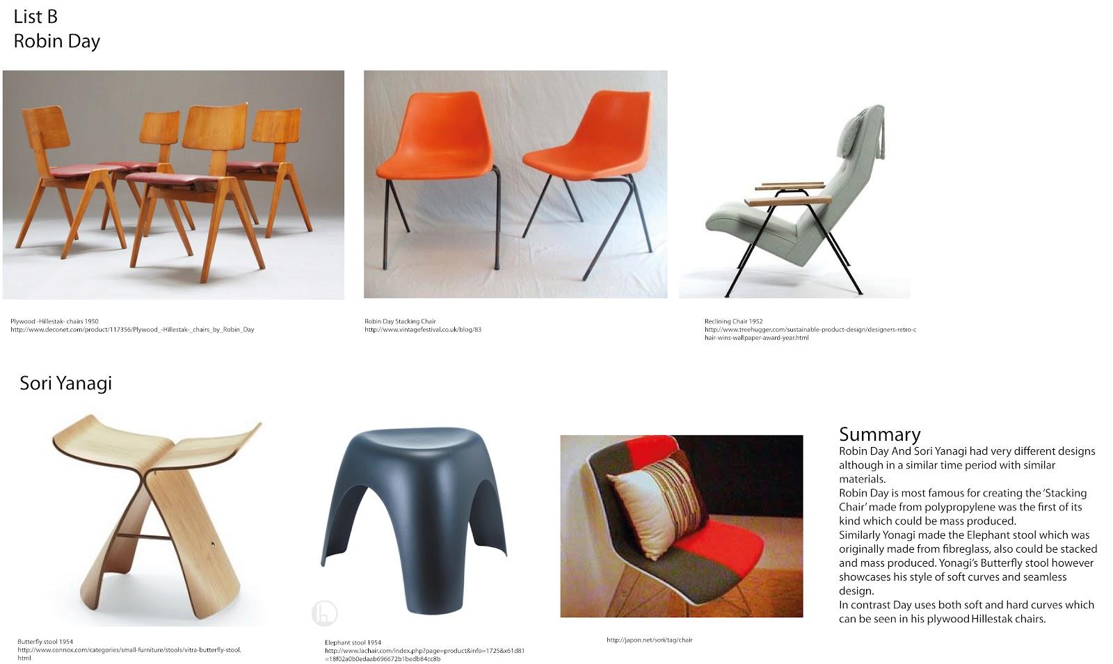 Pleasant Zac Douglas Furniture Design March 2012 Machost Co Dining Chair Design Ideas Machostcouk