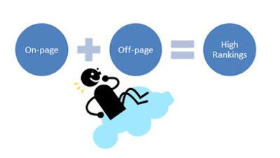 On page optimzation