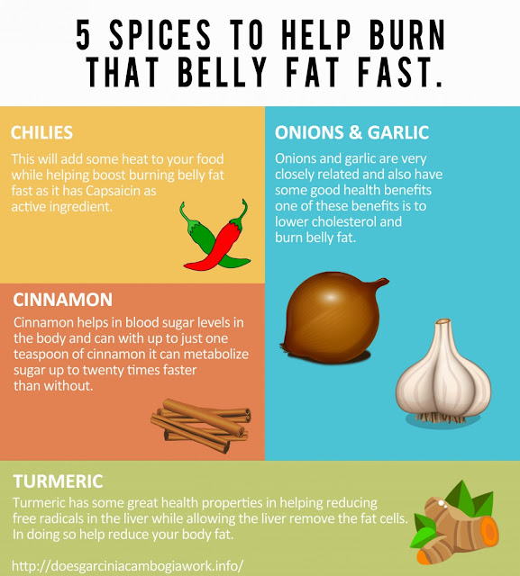 5 Spices To Help Burn That Belly Fat Fast
