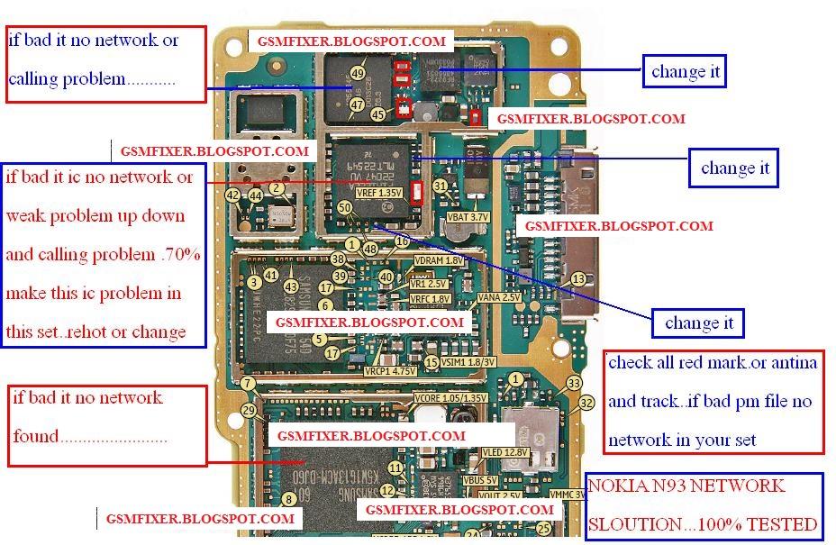Nokia N93 Network Problem Solution Ways Gsmfixer