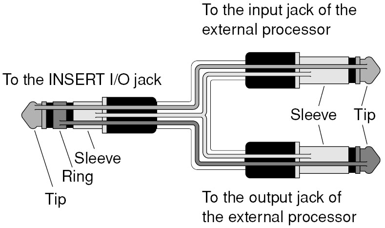 AUDIO ENGINEERING TECH NOTES: INSERT CABLES THE MAGIC OF