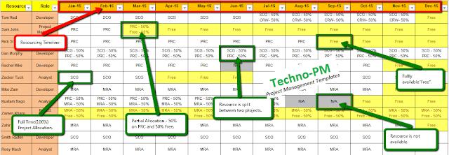 Resource Matrix Excel Template