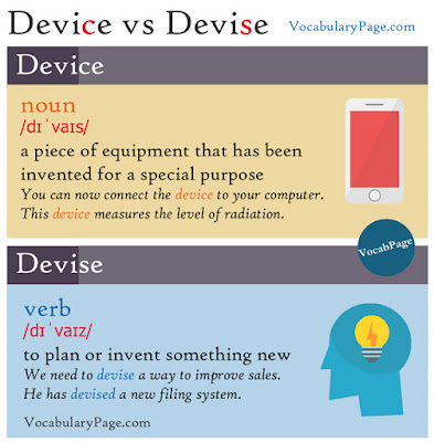 Device or Devise