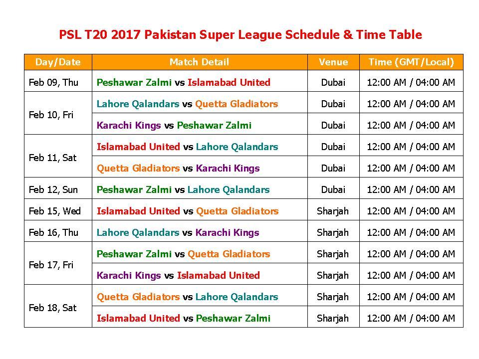 Learn New Things Psl T20 2017 Pakistan Super League
