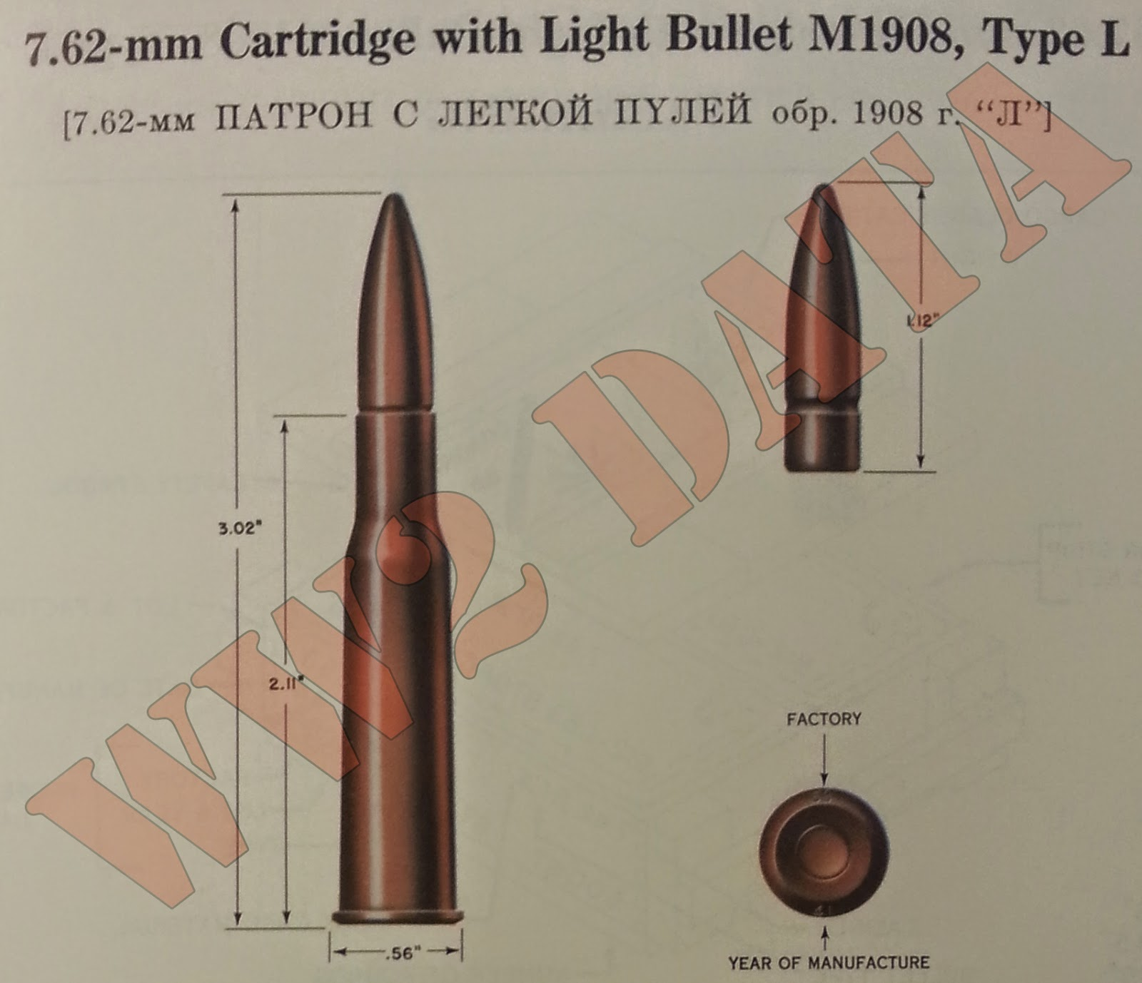 medium resolution of this cartridge was primarily designed for the soviet rifles and carbines but may also be used in all soviet machine guns of this caliber