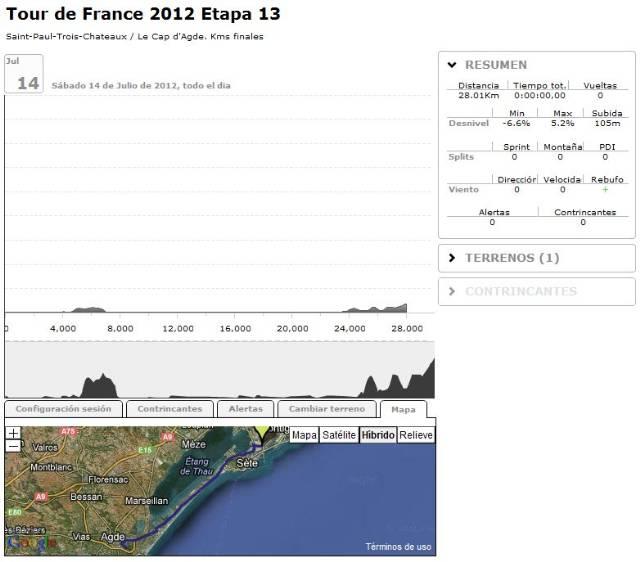 Sesión BKOOL 13ª etapa Tour de Francia 2012 Saint-Paul-Trois-Châteaux / Le Cap d'Agde
