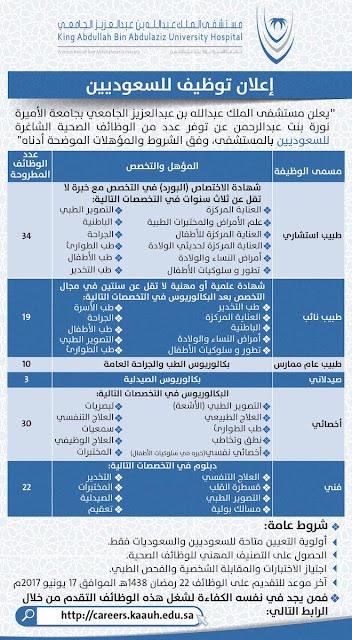 وظائف شاغرة فى مستشفى الملك عبدالله بن عبدالعزيز فى السعودية 2019