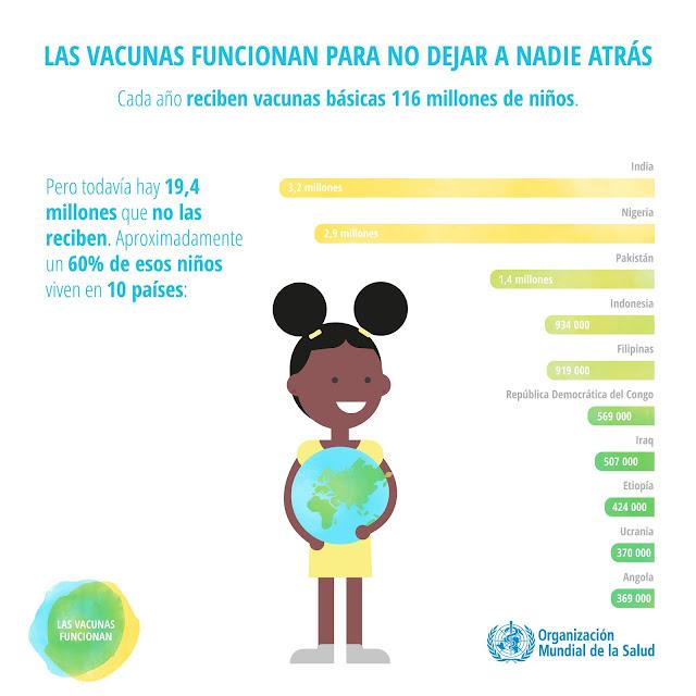Las vacunas funcionan para no dejar a nadie atrás
