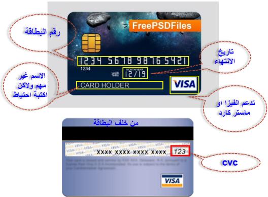 بطاقة فيزا – ماستركارد