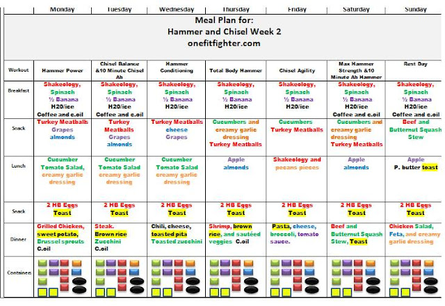 hammer and chisel meal plan, what is hammer and chisel, hammer and chisel result, week two hammer and chisel