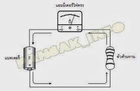 Measurement And Instrument: DC amp meter