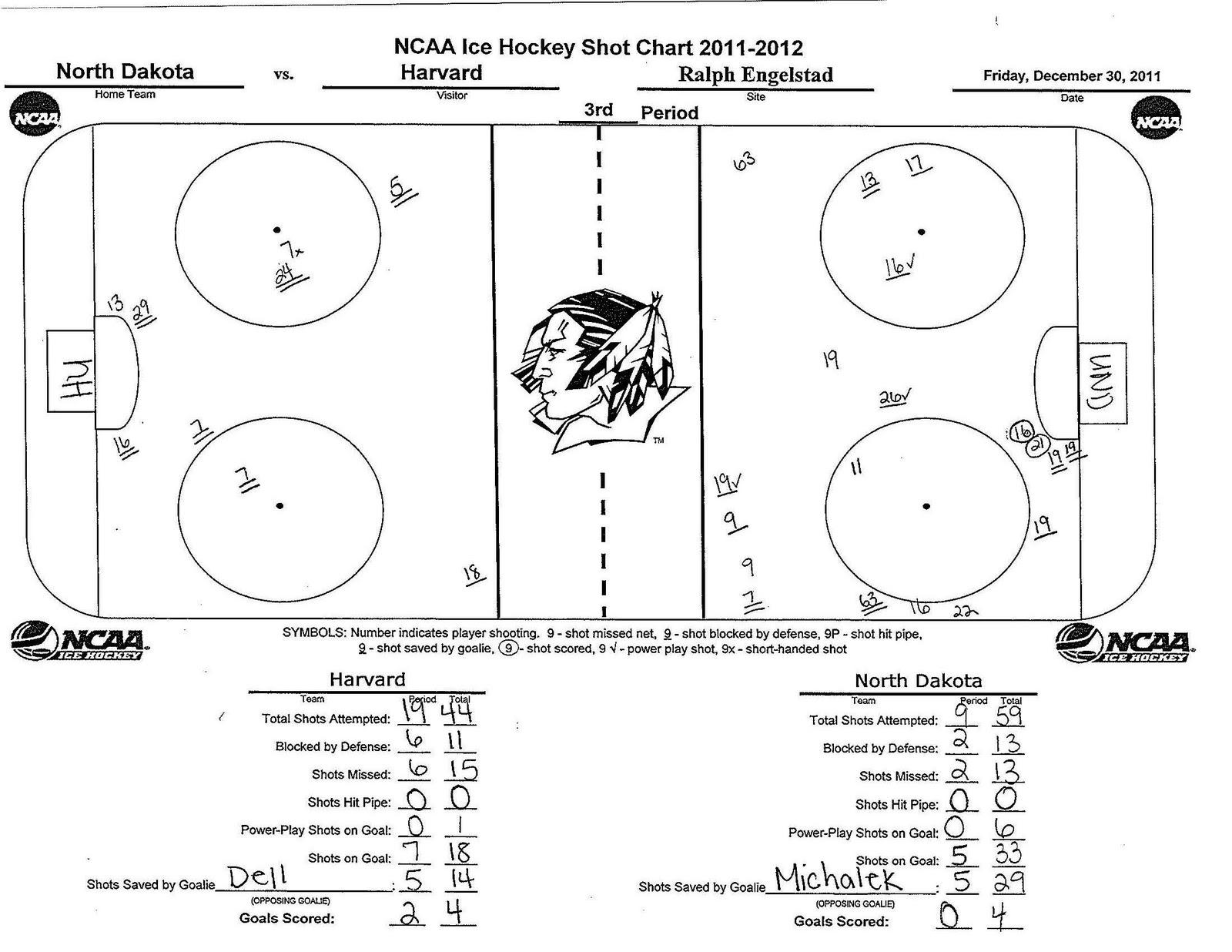 Goon S World Fighting Sioux Hockey