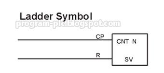 plc counter symbol