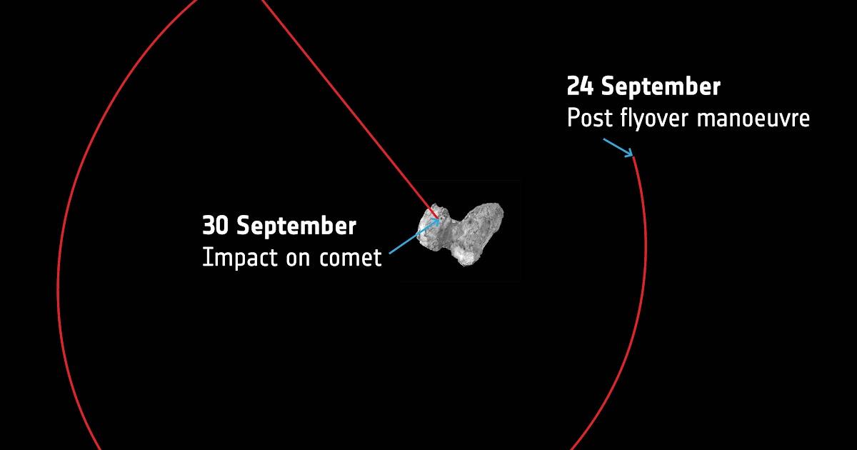 Rosetta, l'ultima settimana di missione prima dell'impatto finale sulla cometa 67P/Churyumov–Gerasimenko