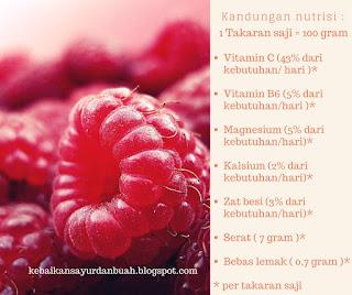 Kandungan nutrisi buah frambos