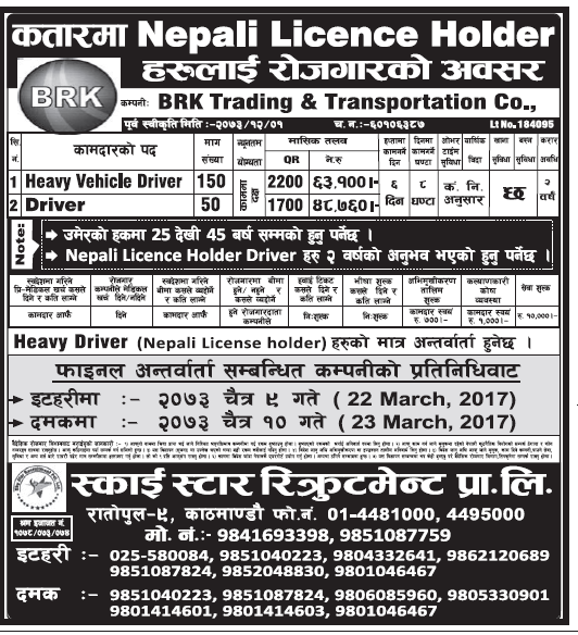 Jobs in Qatar for Nepali, Salary Rs 63,100