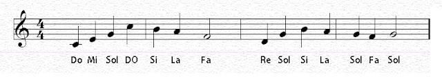 Melodía en la ESCALA de Do Mayor