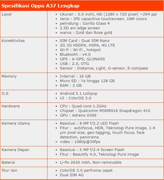 Hp Oppo A37 terbaru harga murah dan spesifikasi lengkap di Indonesia 2017