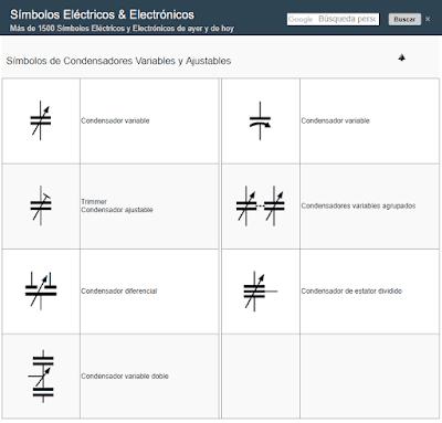 Símbolos de Condensadores Variables y Ajustables