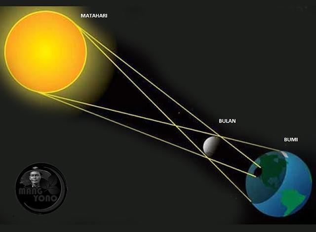 Pada 9 Maret 2016 diramalkan akan terjadi gerhana matahari total di Indonesia