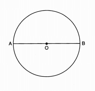 X why january 2018 common core geometry regents part 2 open ended answer strategy if you draw a perpendicular bisector between a and b you will get a vertical line through the center of the circle o where the line ccuart Gallery