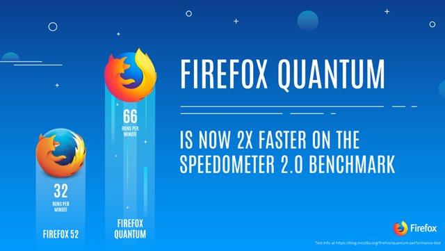 Firefox Quantum Wallpaper - Mozilla.org